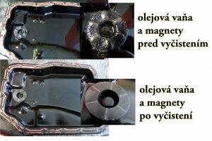 olejová vaňa pred a po manuálnom vyčistení